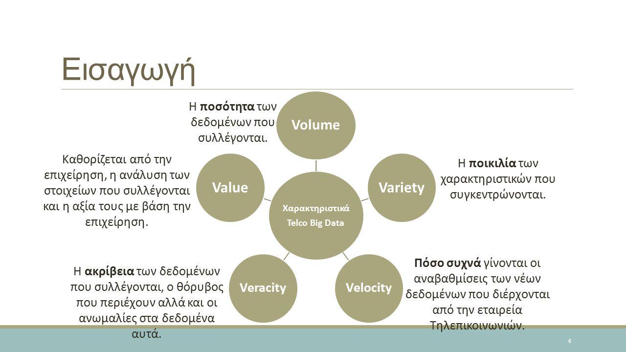 Εισαγωγή Χαρακτηριστικά Telco Big Data Volume Variety VelocityVeracity Value Η ποσότητα των δεδομένων που συλλέγονται.