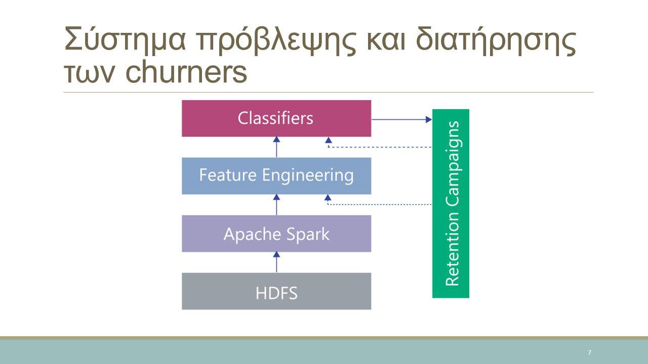 Σύστημα πρόβλεψης και διατήρησης των churners 7