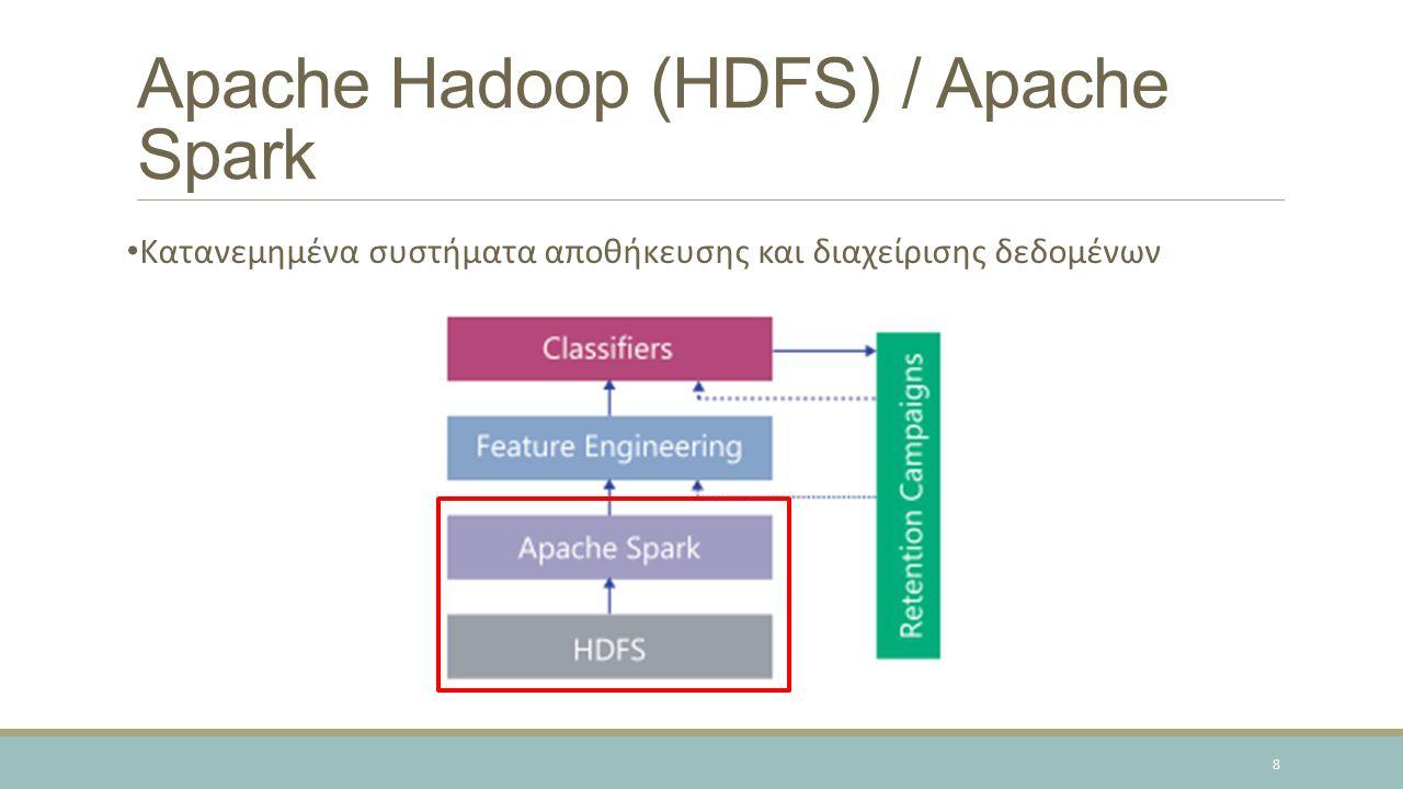 Apache Hadoop (HDFS) / Apache Spark Κατανεμημένα συστήματα αποθήκευσης και διαχείρισης δεδομένων 8