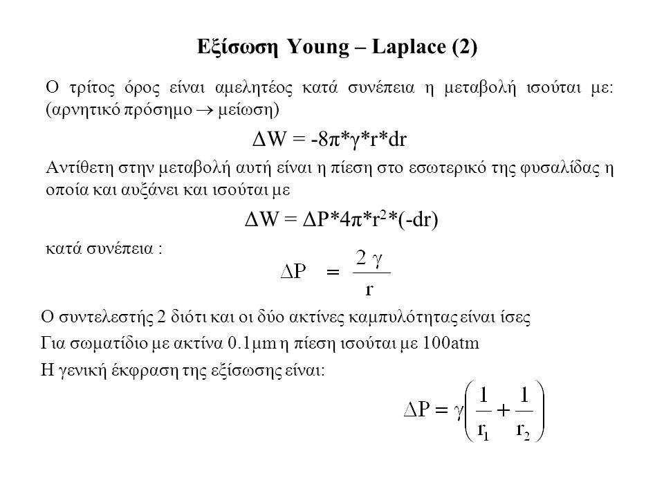 Ο τρίτος όρος είναι αμελητέος κατά συνέπεια η μεταβολή ισούται με: (αρνητικό πρόσημο  μείωση) ΔW = -8π*γ*r*dr Αντίθετη στην μεταβολή αυτή είναι η πίεση στο εσωτερικό της φυσαλίδας η οποία και αυξάνει και ισούται με ΔW = ΔP*4π*r 2 *(-dr) κατά συνέπεια : Εξίσωση Young – Laplace (2) Ο συντελεστής 2 διότι και οι δύο ακτίνες καμπυλότητας είναι ίσες Για σωματίδιο με ακτίνα 0.1μm η πίεση ισούται με 100atm Η γενική έκφραση της εξίσωσης είναι: