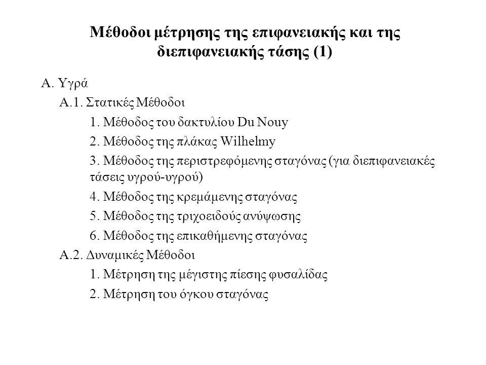 Μέθοδοι μέτρησης της επιφανειακής και της διεπιφανειακής τάσης (1) Α.
