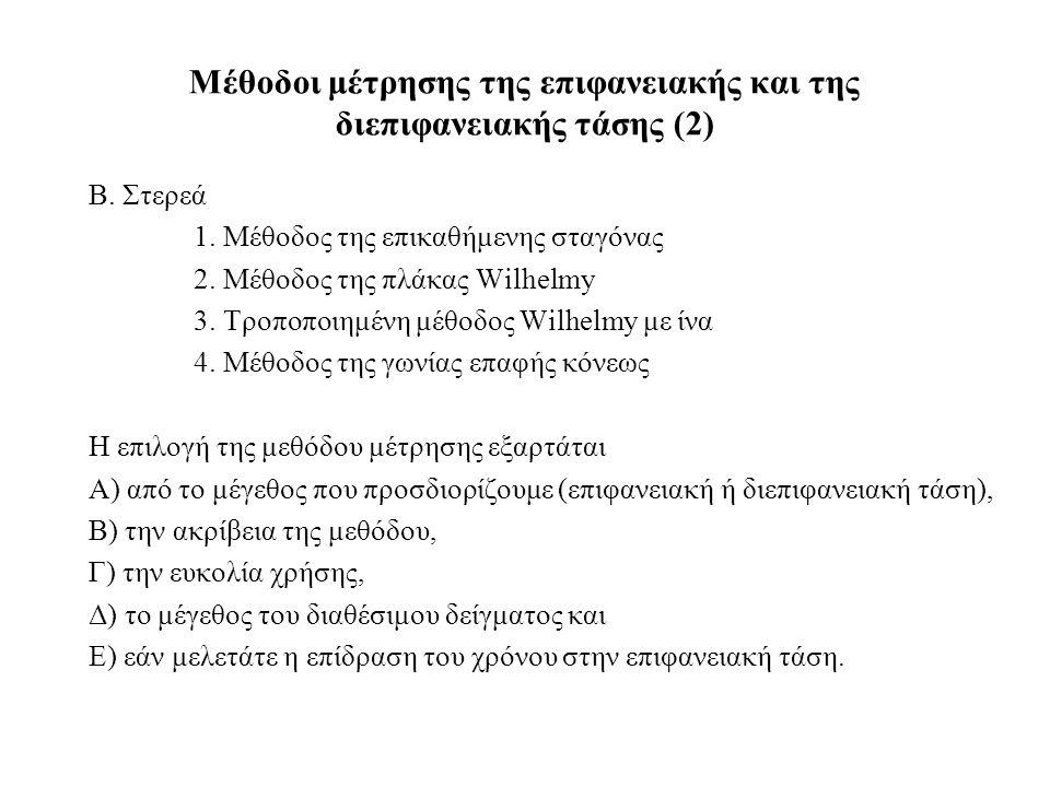 Β. Στερεά 1. Μέθοδος της επικαθήμενης σταγόνας 2.