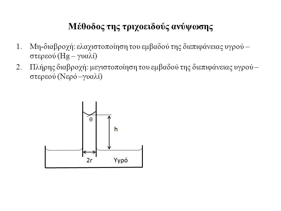 Μέθοδος της τριχοειδούς ανύψωσης 1.Μη-διαβροχή: ελαχιστοποίηση του εμβαδού της διεπιφάνειας υγρού – στερεού (Hg – γυαλί) 2.Πλήρης διαβροχή: μεγιστοποίηση του εμβαδού της διεπιφάνειας υγρού – στερεού (Νερό –γυαλί)