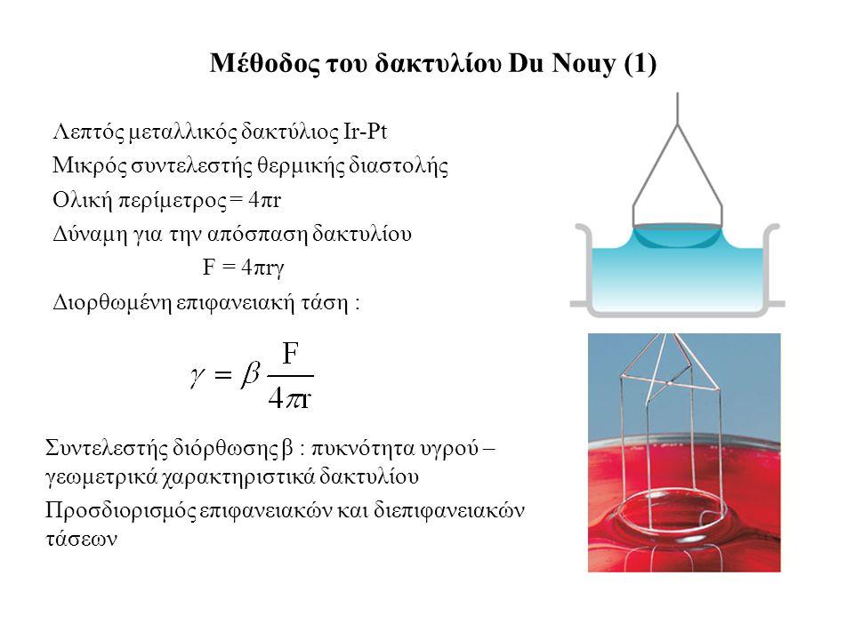 Μέθοδος του δακτυλίου Du Nouy (1) Λεπτός μεταλλικός δακτύλιος Ir-Pt Μικρός συντελεστής θερμικής διαστολής Ολική περίμετρος = 4πr Δύναμη για την απόσπαση δακτυλίου F = 4πrγ Διορθωμένη επιφανειακή τάση : Συντελεστής διόρθωσης β : πυκνότητα υγρού – γεωμετρικά χαρακτηριστικά δακτυλίου Προσδιορισμός επιφανειακών και διεπιφανειακών τάσεων