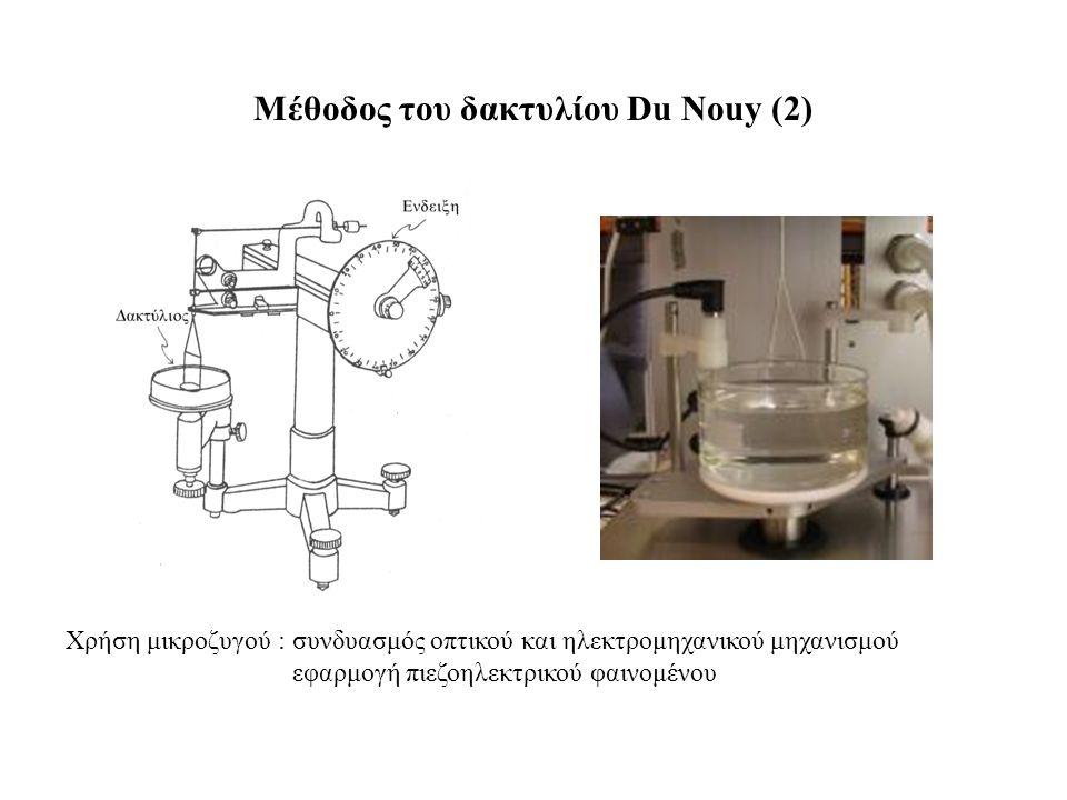 Μέθοδος του δακτυλίου Du Nouy (2) Χρήση μικροζυγού : συνδυασμός οπτικού και ηλεκτρομηχανικού μηχανισμού εφαρμογή πιεζοηλεκτρικού φαινομένου