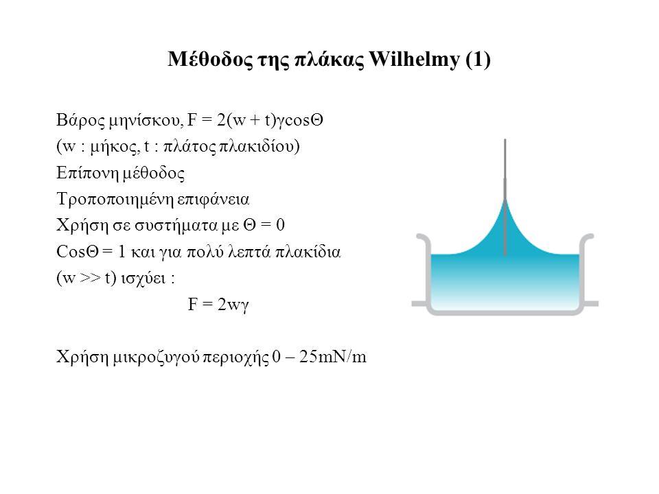 Μέθοδος της πλάκας Wilhelmy (1) Βάρος μηνίσκου, F = 2(w + t)γcosΘ (w : μήκος, t : πλάτος πλακιδίου) Επίπονη μέθοδος Τροποποιημένη επιφάνεια Χρήση σε συστήματα με Θ = 0 CosΘ = 1 και για πολύ λεπτά πλακίδια (w >> t) ισχύει : F = 2wγ Χρήση μικροζυγού περιοχής 0 – 25mN/m