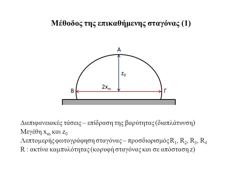 Μέθοδος της επικαθήμενης σταγόνας (1) Διεπιφανειακές τάσεις – επίδραση της βαρύτητας (διαπλάτυνση) Μεγέθη x m και z 0 Λεπτομερής φωτογράφηση σταγόνας – προσδιορισμός R 1, R 2, R 3, R 4 R : ακτίνα καμπυλότητας (κορυφή σταγόνας και σε απόσταση z)