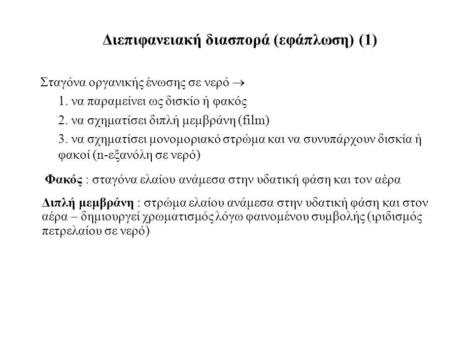 Διεπιφανειακή διασπορά (εφάπλωση) (1) Σταγόνα οργανικής ένωσης σε νερό  1.