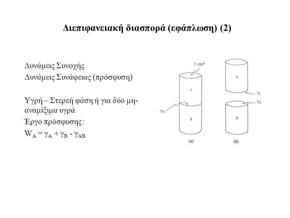 Διεπιφανειακή διασπορά (εφάπλωση) (2) Δυνάμεις Συνοχής Δυνάμεις Συνάφειας (πρόσφυση) Υγρή – Στερεή φάση ή για δύο μη- αναμίξιμα υγρά Έργο πρόσφυσης : W A = γ Α + γ Β - γ ΑΒ