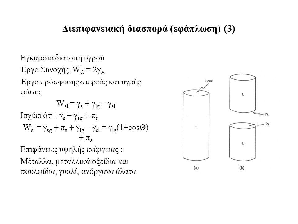 Εγκάρσια διατομή υγρού Έργο Συνοχής, W C = 2γ Α Έργο πρόσφυσης στερεάς και υγρής φάσης W sl = γ s + γ lg – γ sl Ισχύει ότι : γ s = γ sg + π ε W sl = γ sg + π ε + γ lg – γ sl = γ lg (1+cosΘ) + π ε Επιφάνειες υψηλής ενέργειας : Μέταλλα, μεταλλικά οξείδια και σουλφίδια, γυαλί, ανόργανα άλατα Διεπιφανειακή διασπορά (εφάπλωση) (3)