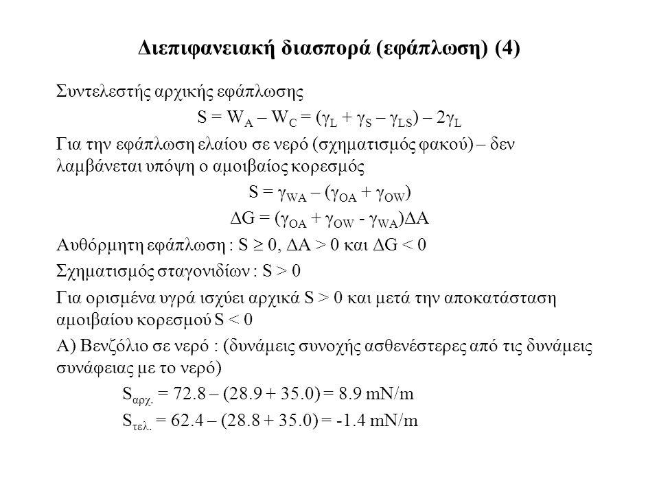 Συντελεστής αρχικής εφάπλωσης S = W A – W C = (γ L + γ S – γ LS ) – 2γ L Για την εφάπλωση ελαίου σε νερό (σχηματισμός φακού) – δεν λαμβάνεται υπόψη ο αμοιβαίος κορεσμός S = γ WA – (γ OA + γ OW ) ΔG = (γ OA + γ OW - γ WA )ΔΑ Αυθόρμητη εφάπλωση : S  0, ΔΑ > 0 και ΔG < 0 Σχηματισμός σταγονιδίων : S > 0 Για ορισμένα υγρά ισχύει αρχικά S > 0 και μετά την αποκατάσταση αμοιβαίου κορεσμού S < 0 Α) Βενζόλιο σε νερό : (δυνάμεις συνοχής ασθενέστερες από τις δυνάμεις συνάφειας με το νερό) S αρχ.