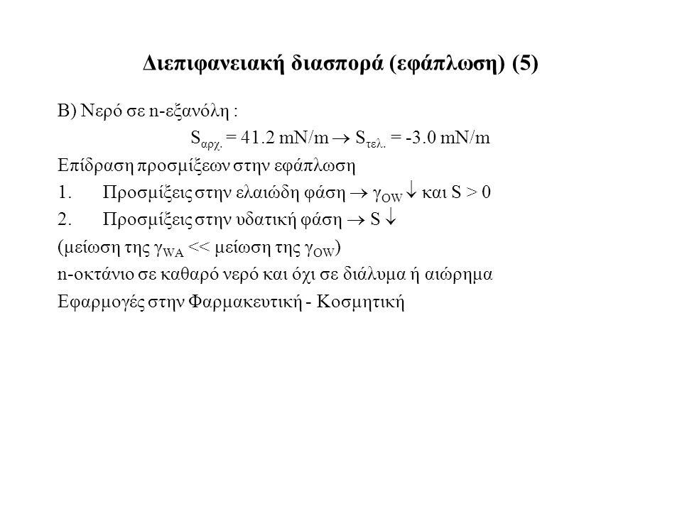 Β) Νερό σε n-εξανόλη : S αρχ. = 41.2 mN/m  S τελ.
