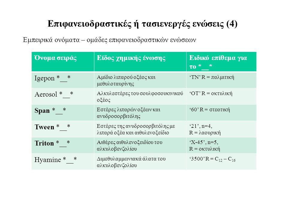 Επιφανειοδραστικές ή τασιενεργές ενώσεις (4) Εμπειρικά ονόματα – ομάδες επιφανειοδραστικών ενώσεων Όνομα σειράςΕίδος χημικής ένωσηςΕιδικό επίθεμα για το *__* Igepon *__* Αμίδιο λιπαρού οξέος και μεθυλοταυρίνης 'ΤΝ' R = παλμιτική Aerosol *__* Αλκυλεστέρες του σουλφοσουκινικού οξέος 'ΟΤ' R = οκτυλική Span *__* Εστέρες λιπαρών οξέων και ανυδροσορβιτόλης '60' R = στεατική Tween *__* Εστέρες της ανυδροσορβιτόλης με λιπαρά οξέα και αιθυλενοξείδιο '21', n=4, R = λαουρική Triton *__* Αιθέρες αιθυλενοξειδίου του αλκυλοβενζολίου 'Χ-45', n=5, R = οκτυλική Hyamine *__* Διμεθυλαμμωνιακά άλατα του αλκυλοβενζολίου '3500' R = C 12 – C 16