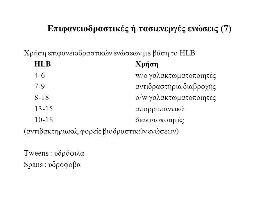 Χρήση επιφανειοδραστικών ενώσεων με βάση το HLB HLBΧρήση 4-6w/o γαλακτωματοποιητές 7-9αντιδραστήρια διαβροχής 8-18o/w γαλακτωματοποιητές 13-15απορρυπαντικά 10-18διαλυτοποιητές (αντιβακτηριακά, φορείς βιοδραστικών ενώσεων) Tweens : υδρόφιλα Spans : υδρόφοβα Επιφανειοδραστικές ή τασιενεργές ενώσεις (7)