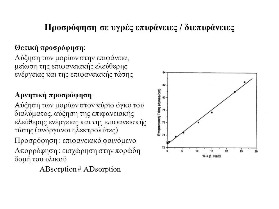 Προσρόφηση σε υγρές επιφάνειες / διεπιφάνειες Θετική προσρόφηση: Αύξηση των μορίων στην επιφάνεια, μείωση της επιφανειακής ελεύθερης ενέργειας και της επιφανειακής τάσης Αρνητική προσρόφηση : Αύξηση των μορίων στον κύριο όγκο του διαλύματος, αύξηση της επιφανειακής ελεύθερης ενέργειας και της επιφανειακής τάσης (ανόργανοι ηλεκτρολύτες) Προσρόφηση : επιφανειακό φαινόμενο Απορρόφηση : εισχώρηση στην πορώδη δομή του υλικού ABsorption # ADsorption