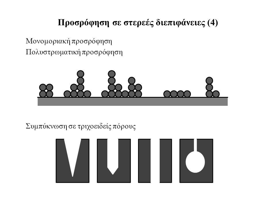 Μονομοριακή προσρόφηση Πολυστρωματική προσρόφηση Προσρόφηση σε στερεές διεπιφάνειες (4) Συμπύκνωση σε τριχοειδείς πόρους