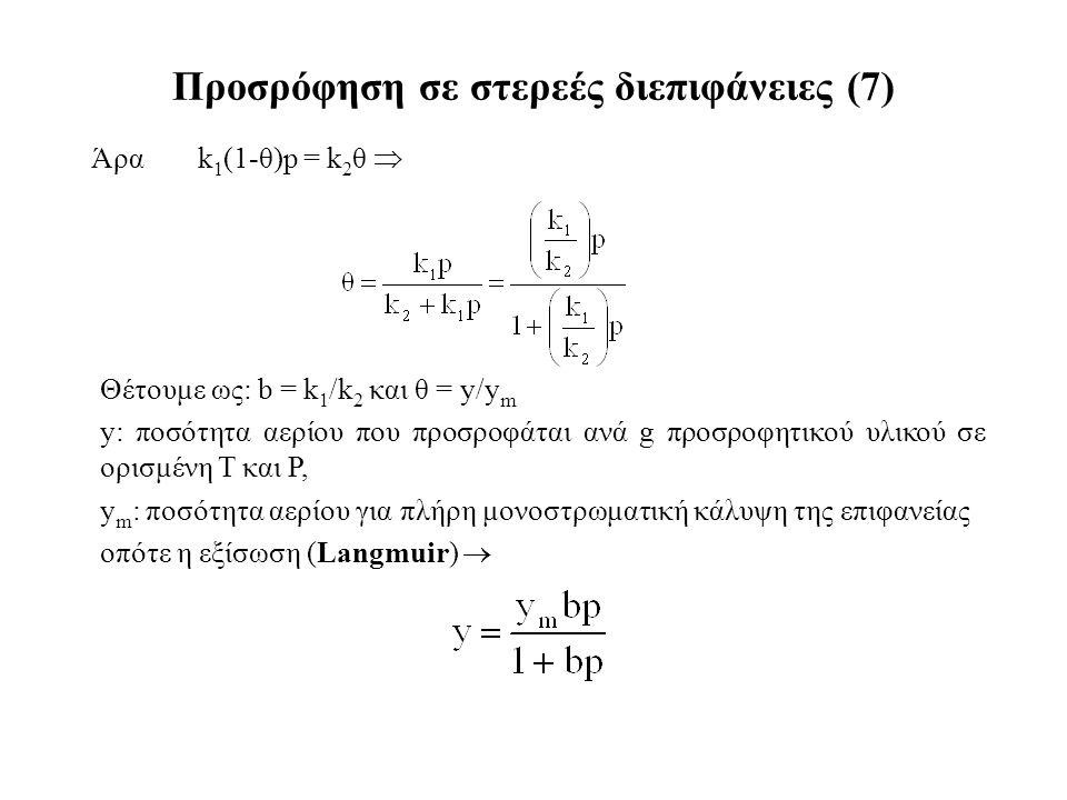 Άρα k 1 (1-θ)p = k 2 θ  Προσρόφηση σε στερεές διεπιφάνειες (7) Θέτουμε ως: b = k 1 /k 2 και θ = y/y m y: ποσότητα αερίου που προσροφάται ανά g προσροφητικού υλικού σε ορισμένη T και P, y m : ποσότητα αερίου για πλήρη μονοστρωματική κάλυψη της επιφανείας οπότε η εξίσωση (Langmuir) 