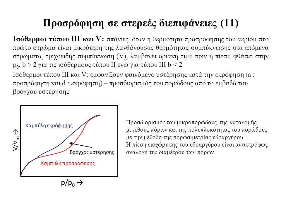 Ισόθερμοι τύπου ΙΙΙ και V: σπάνιες, όταν η θερμότητα προσρόφησης του αερίου στο πρώτο στρώμα είναι μικρότερη της λανθάνουσας θερμότητας συμπύκνωσης στα επόμενα στρώματα, τριχοειδής συμπύκνωση (V), λαμβάνει οριακή τιμή πριν η πίεση φθάσει στην p 0, b > 2 για τις ισόθερμους τύπου ΙΙ ενώ για τύπου ΙΙΙ b < 2 Ισόθερμοι τύπου ΙΙΙ και V: εμφανίζουν φαινόμενο υστέρησης κατά την εκρόφηση (a : προσρόφηση και d : εκρόφηση) – προσδιορισμός του πορώδους από το εμβαδό του βρόγχου υστέρησης Προσρόφηση σε στερεές διεπιφάνειες (11) Προσδιορισμός του μικροπορώδους, της κατανομής μεγέθους πόρων και της πολυπλοκότητας του πορώδους με την μέθοδο της πορωσιμετρίας υδραργύρου Η πίεση εισχώρησης του υδραργύρου είναι αντιστρόφως ανάλογη της διαμέτρου των πόρων