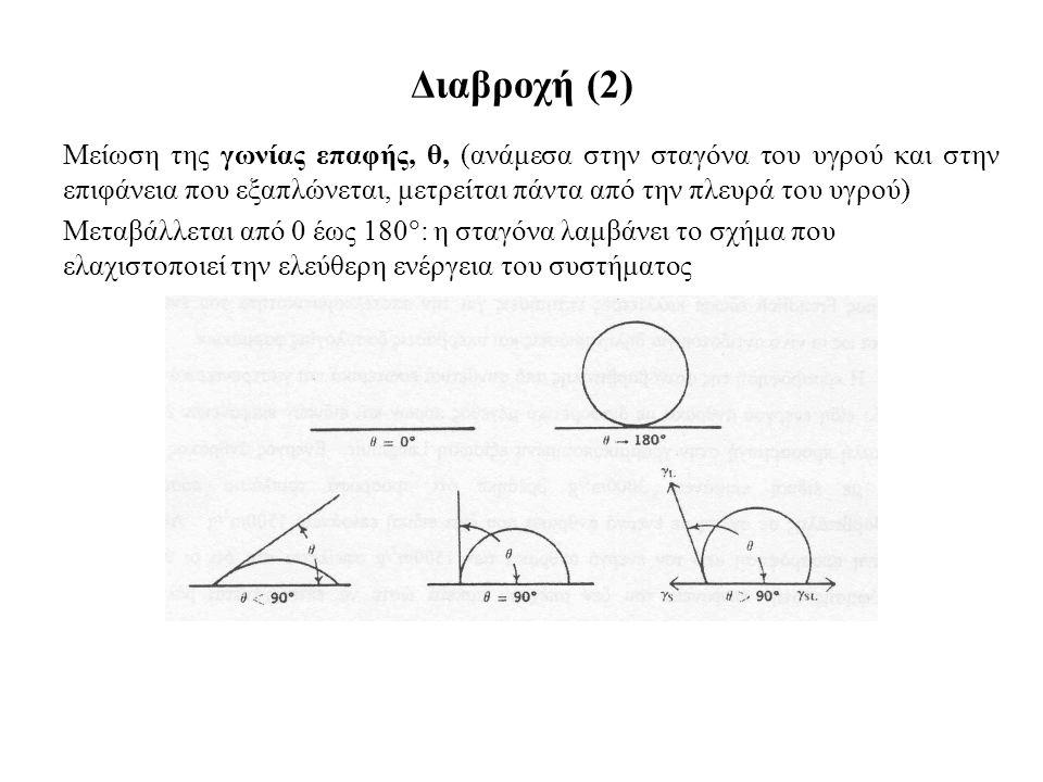 Μείωση της γωνίας επαφής, θ, (ανάμεσα στην σταγόνα του υγρού και στην επιφάνεια που εξαπλώνεται, μετρείται πάντα από την πλευρά του υγρού) Μεταβάλλεται από 0 έως 180  : η σταγόνα λαμβάνει το σχήμα που ελαχιστοποιεί την ελεύθερη ενέργεια του συστήματος Διαβροχή (2)