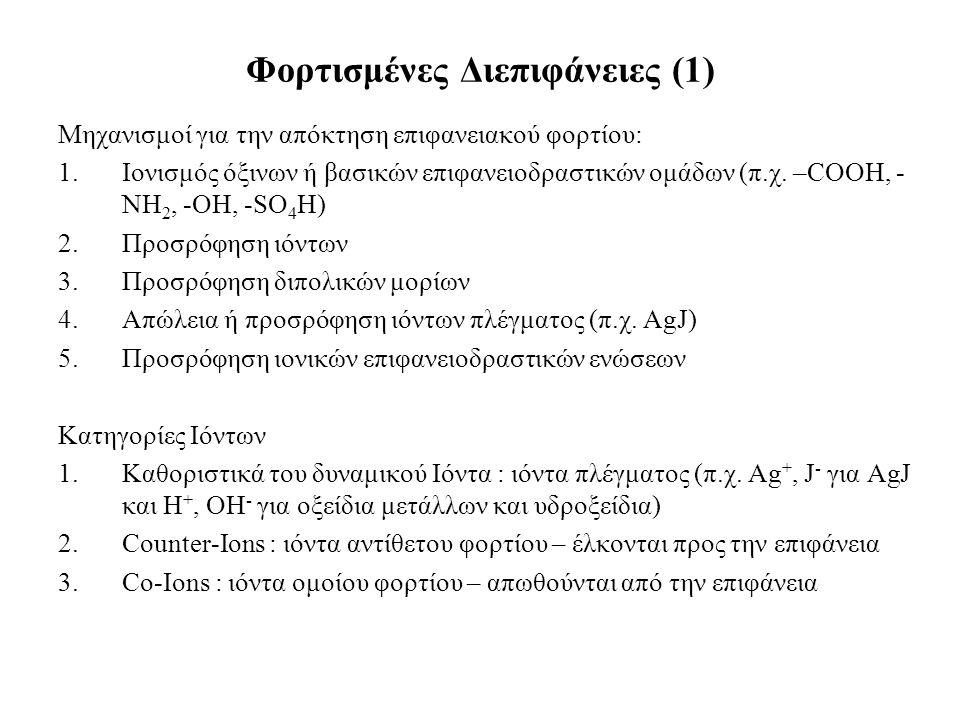 Φορτισμένες Διεπιφάνειες (1) Μηχανισμοί για την απόκτηση επιφανειακού φορτίου: 1.Ιονισμός όξινων ή βασικών επιφανειοδραστικών ομάδων (π.χ.
