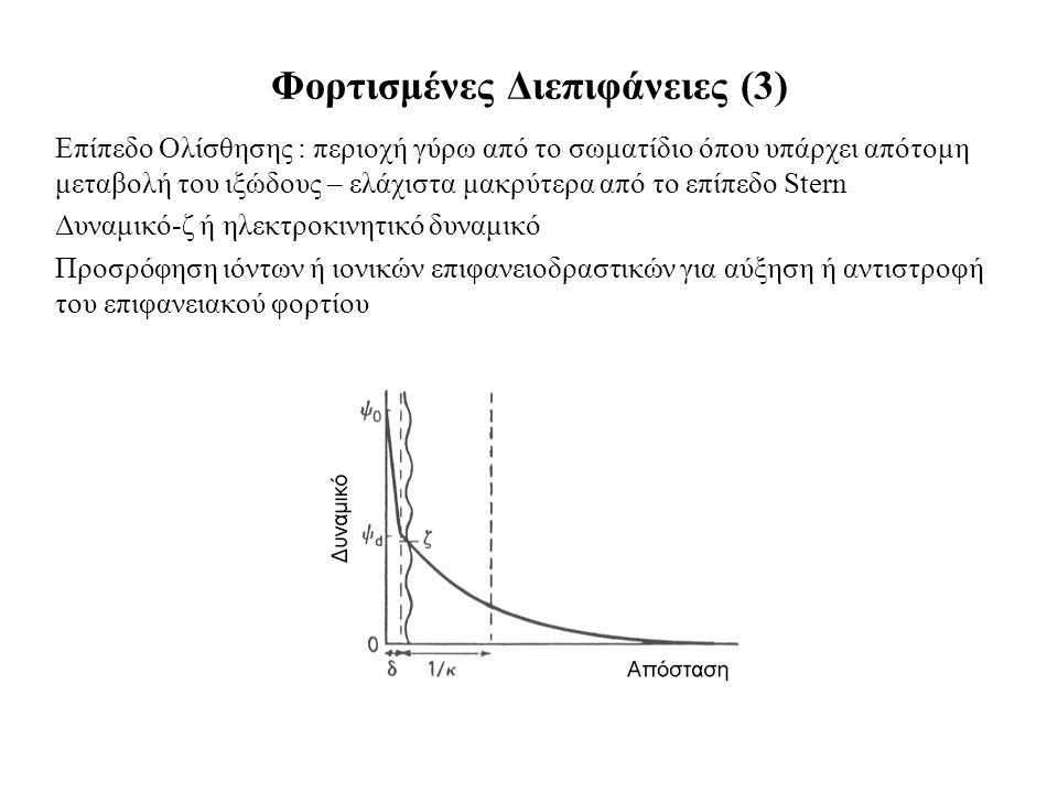 Επίπεδο Ολίσθησης : περιοχή γύρω από το σωματίδιο όπου υπάρχει απότομη μεταβολή του ιξώδους – ελάχιστα μακρύτερα από το επίπεδο Stern Δυναμικό-ζ ή ηλεκτροκινητικό δυναμικό Προσρόφηση ιόντων ή ιονικών επιφανειοδραστικών για αύξηση ή αντιστροφή του επιφανειακού φορτίου Φορτισμένες Διεπιφάνειες (3)