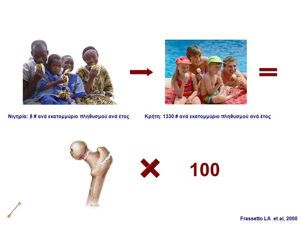 100 Frassetto LA et al, 2000 Νιγηρία: 8 # ανά εκατομμύριο πληθυσμού ανά έτοςΚρήτη: 1330 # ανά εκατομμύριο πληθυσμού ανά έτος