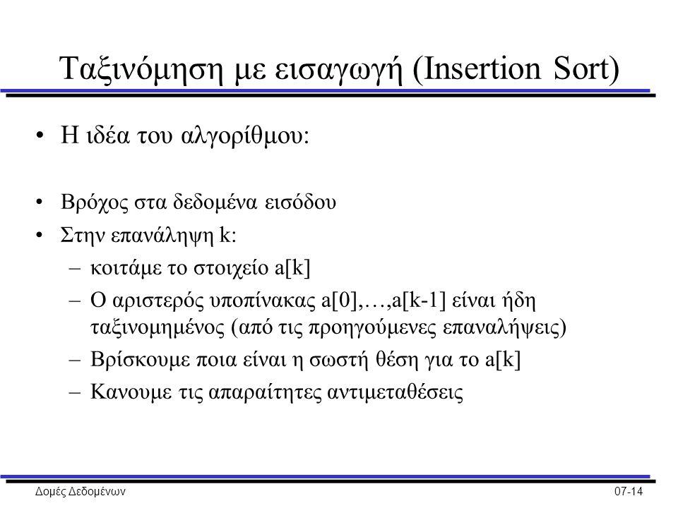 Δομές Δεδομένων07-14 Ταξινόμηση με εισαγωγή (Insertion Sort) H ιδέα του αλγορίθμου: Βρόχος στα δεδομένα εισόδου Στην επανάληψη k: –κοιτάμε το στοιχείο a[k] –Ο αριστερός υποπίνακας a[0],…,a[k-1] είναι ήδη ταξινομημένος (από τις προηγούμενες επαναλήψεις) –Βρίσκουμε ποια είναι η σωστή θέση για το a[k] –Κανουμε τις απαραίτητες αντιμεταθέσεις
