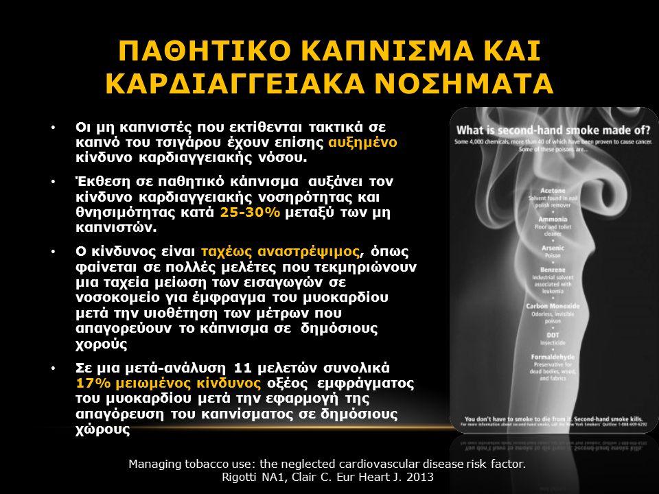 Οι μη καπνιστές που εκτίθενται τακτικά σε καπνό του τσιγάρου έχουν επίσης αυξημένο κίνδυνο καρδιαγγειακής νόσου.