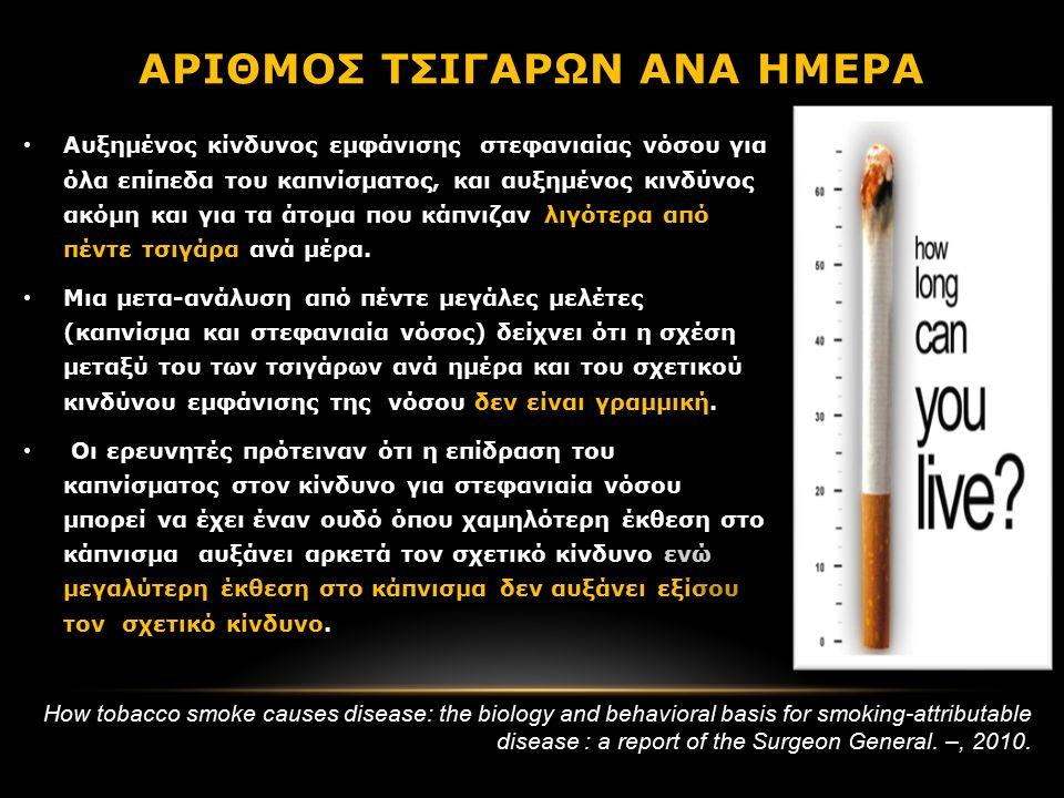 ΑΡΙΘΜΟΣ ΤΣΙΓΑΡΩΝ ΑΝΑ ΗΜΕΡΑ Αυξημένος κίνδυνος εμφάνισης στεφανιαίας νόσου για όλα επίπεδα του καπνίσματος, και αυξημένος κινδύνος ακόμη και για τα άτομα που κάπνιζαν λιγότερα από πέντε τσιγάρα ανά μέρα.