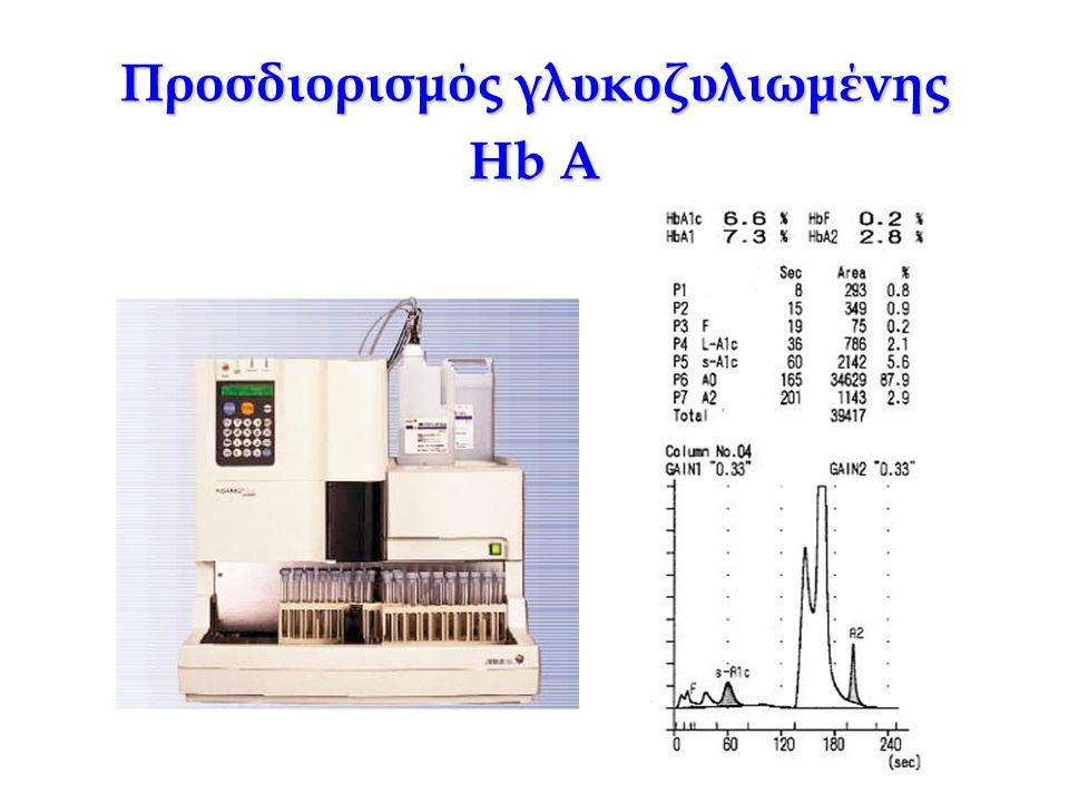 Προσδιορισμός γλυκοζυλιωμένης Hb A