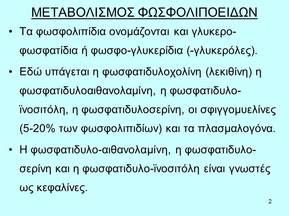 13 Μεταβολισμός της χοληστερόλης Η χοληστερόλη παράγοντας ανάπτυξης: ρυθμιστής της σύστασης και ρευστότητας των μεμβρανών και μητρική ένωση των στεροειδών ενώσεων (ορμονών και βιταμινών).