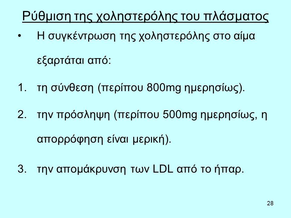 28 Ρύθμιση της χοληστερόλης του πλάσματος Η συγκέντρωση της χοληστερόλης στο αίμα εξαρτάται από: 1.τη σύνθεση (περίπου 800mg ημερησίως).