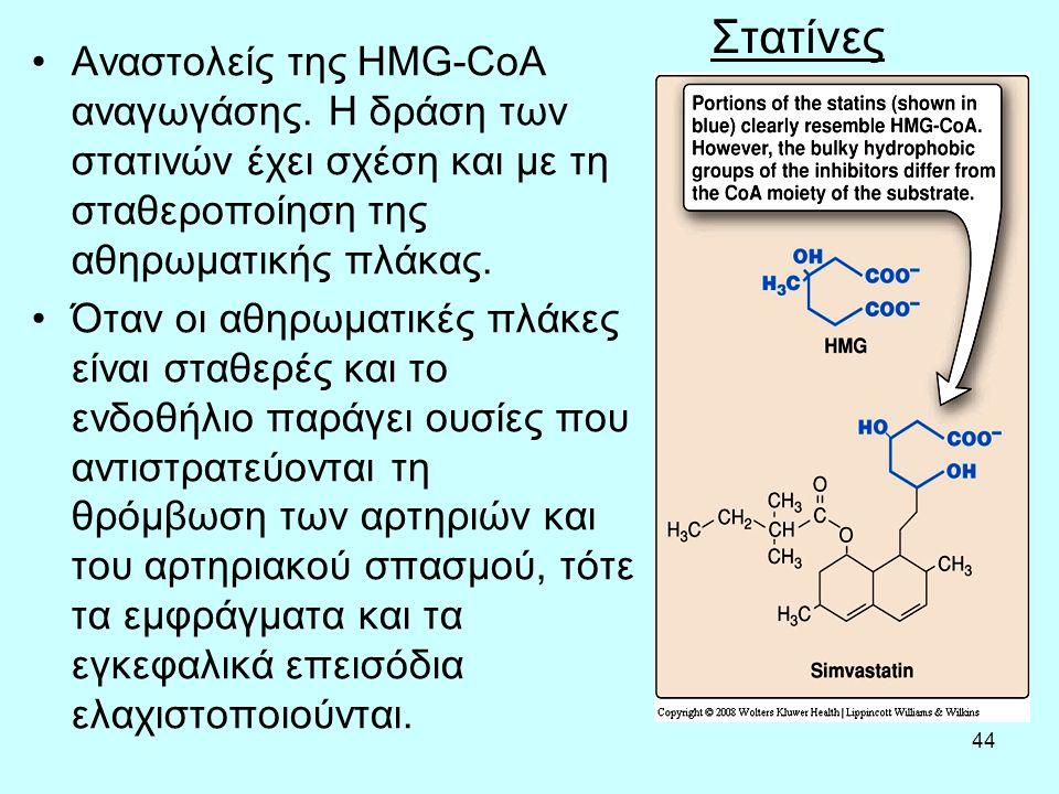 44 Στατίνες Αναστολείς της HMG-CoA αναγωγάσης.