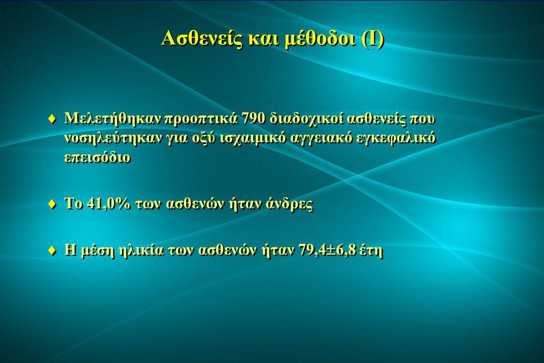 Ασθενείς και μέθοδοι (ΙΙ)  Η βαρύτητα του ΑΕΕ εκτιμήθηκε στην εισαγωγή με την National Institutes of Health Stroke Scale (NIHSS)  Η κλίμακα NIHSS περιλαμβάνει την εκτίμηση του επιπέδου συνείδησης, κινητικότητας, αισθητικότητας, ομιλίας, όρασης και αταξίας  1-4= ελαφρύ ΑΕΕ 5-15= μέτριας βαρύτητας ΑΕΕ 15-20= μέτριας βαρύτητας/βαρύ ΑΕΕ 21-42= βαρύ ΑΕΕ  Η βαρύτητα του ΑΕΕ εκτιμήθηκε στην εισαγωγή με την National Institutes of Health Stroke Scale (NIHSS)  Η κλίμακα NIHSS περιλαμβάνει την εκτίμηση του επιπέδου συνείδησης, κινητικότητας, αισθητικότητας, ομιλίας, όρασης και αταξίας  1-4= ελαφρύ ΑΕΕ 5-15= μέτριας βαρύτητας ΑΕΕ 15-20= μέτριας βαρύτητας/βαρύ ΑΕΕ 21-42= βαρύ ΑΕΕ