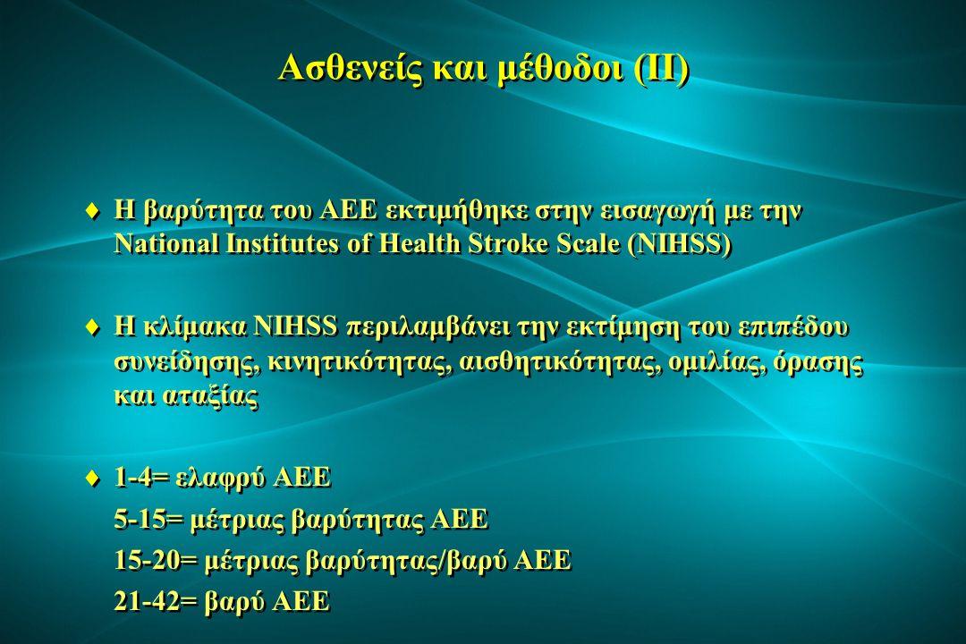 Ασθενείς και μέθοδοι (ΙΙΙ)  Η ενδονοσοκομειακή έκβαση εκτιμήθηκε με το ποσοστό λειτουργικής εξάρτησης κατά την έξοδο από το νοσοκομείο (τροποποιημένη κλίμακα Rankin 2-5) και την ενδονοσοκομειακή θνητότητα  Τροποποιημένη κλίμακα Rankin 0 : Ασυμπτωματικός 1 : Έχει συμπτώματα αλλά εκτελεί όλες τις συνήθεις δραστηριότητες 2 : Αυτοεξυπηρετείται, αλλά δεν είναι σε θέση να εκτελέσει όλες τις προηγούμενες δραστηριότητες 3 : Χρειάζεται βοήθεια, αλλά μπορεί να περπατήσει μόνος 4 : Δεν μπορεί να περπατήσει και να αυτοεξυπηρετηθεί χωρίς βοήθεια 5 : Κλινήρης, με ακράτεια.