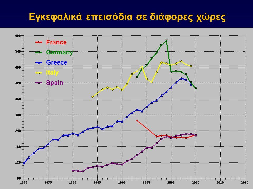 Εγκεφαλικά επεισόδια σε διάφορες χώρες France Germany Greece Italy Spain
