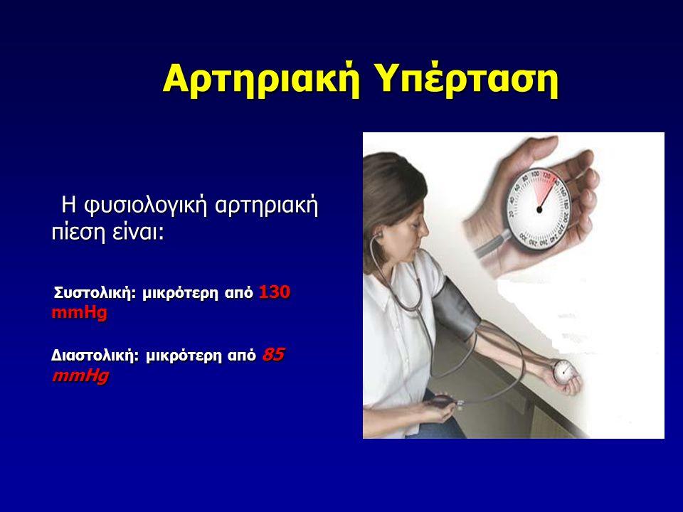 Αρτηριακή Υπέρταση Η φυσιολογική αρτηριακή πίεση είναι: Η φυσιολογική αρτηριακή πίεση είναι: Συστολική: μικρότερη από 130 mmHg Συστολική: μικρότερη απ