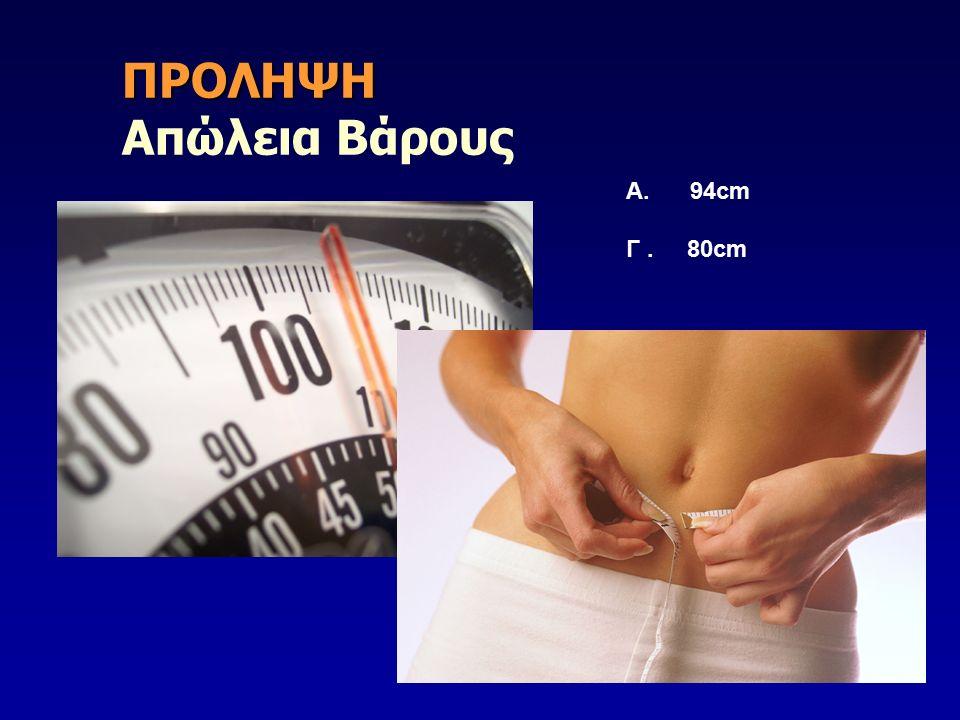 ΠΡΟΛΗΨΗ ΠΡΟΛΗΨΗ Απώλεια Βάρους Α. 94cm Γ. 80cm