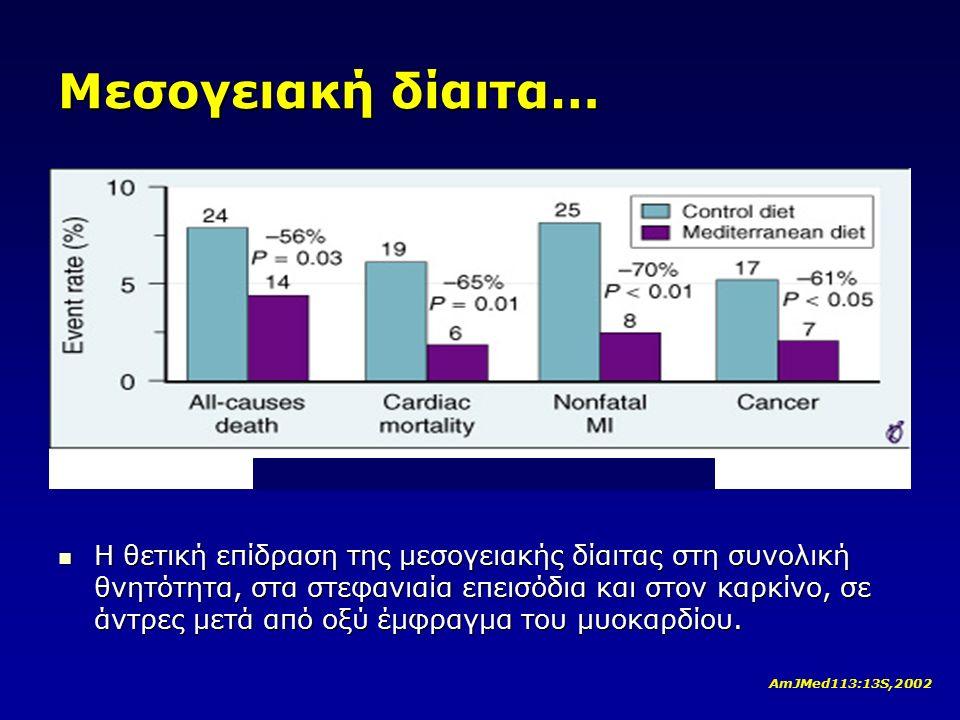 Mεσογειακή δίαιτα… Η θετική επίδραση της μεσογειακής δίαιτας στη συνολική θνητότητα, στα στεφανιαία επεισόδια και στον καρκίνο, σε άντρες μετά από οξύ έμφραγμα του μυοκαρδίου.