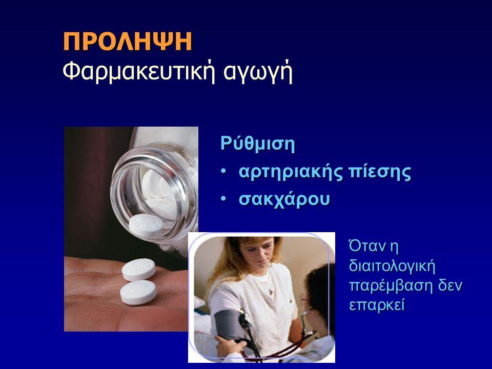ΠΡΟΛΗΨΗ ΠΡΟΛΗΨΗ Φαρμακευτική αγωγή Ρύθμιση αρτηριακής πίεσηςαρτηριακής πίεσης σακχάρουσακχάρου Όταν η διαιτολογική παρέμβαση δεν επαρκεί