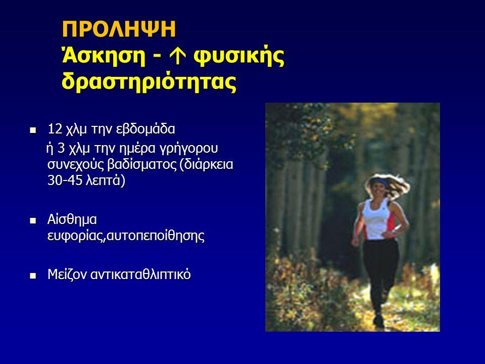 ΠΡΟΛΗΨΗ Άσκηση -  φυσικής δραστηριότητας 12 χλμ την εβδομάδα 12 χλμ την εβδομάδα ή 3 χλμ την ημέρα γρήγορου συνεχούς βαδίσματος (διάρκεια 30-45 λεπτά) ή 3 χλμ την ημέρα γρήγορου συνεχούς βαδίσματος (διάρκεια 30-45 λεπτά) Αίσθημα ευφορίας,αυτοπεποίθησης Αίσθημα ευφορίας,αυτοπεποίθησης Μείζον αντικαταθλιπτικό Μείζον αντικαταθλιπτικό
