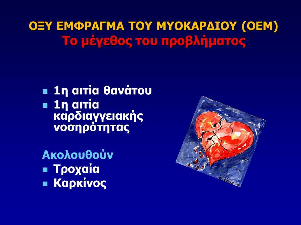 ΟΞΕΙΑ ΚΑΡΔΙΑΚΗ ΑΝΕΠΑΡΚΕΙΑ Οι ασθενείς με οξεία καρδιακή ανεπάρκεια πρέπει να αντιμετωπίζονται επειγόντως σε πρωτοβάθμιο επίπεδο και στη συνέχεια να εισάγονται στο νοσοκομείο Οι ασθενείς με οξεία καρδιακή ανεπάρκεια πρέπει να αντιμετωπίζονται επειγόντως σε πρωτοβάθμιο επίπεδο και στη συνέχεια να εισάγονται στο νοσοκομείο Η αρχική θεραπεία εξαρτάται από την αιμοδυναμική κατάσταση του ασθενούς και συγκεκριμένα: Η αρχική θεραπεία εξαρτάται από την αιμοδυναμική κατάσταση του ασθενούς και συγκεκριμένα:  Xορηγείται η γνωστή θεραπεία με αγγειοδιασταλτικά, διουρητικά, οξυγονοθεραπεία και μορφίνη και επί μη κλινικής και αεριομετρικής βελτίωσης ο ασθενής εισάγεται στη Μονάδα Εντατικής Παρακολούθησης για περαιτέρω θεραπεία  Επί χαμηλής αρτηριακής πίεσης ο ασθενής εισάγεται στη Μονάδα Εντατικής Παρακολούθησης και λαμβάνει ινότροπη υποστήριξη και εξειδικευμένη φροντίδα  Σε κάθε περίπτωση πρέπει να αναγνωρίζεται και να αντιμετωπίζεται το υποκείμενο αίτιο  Αν το υποκείμενο αίτιο είναι ένα οξύ στεφανιαίο σύνδρομο, αυτό αντιμετωπίζεται ως ανωτέρω