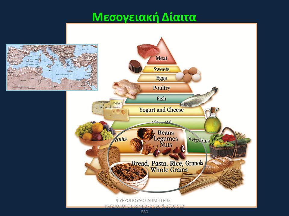 Μεσογειακή Δίαιτα ΨΥΡΡΟΠΟΥΛΟΣ ΔΗΜΗΤΡΗΣ - ΚΑΡΔΙΟΛΟΓΟΣ 6944 372 956 & 2310 913 880