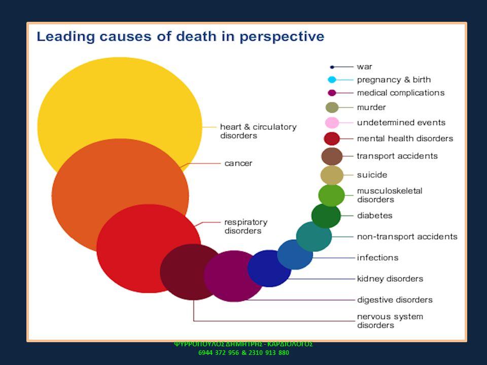 Διαπιστώθηκε ότι Mόλις δύο κουταλιές της σούπας την ημέρα είναι αρκετές για να μειωθεί σχεδόν κατά το ήμισυ – 44% ο κίνδυνος θανάτου από καρδιολογικά αίτια.