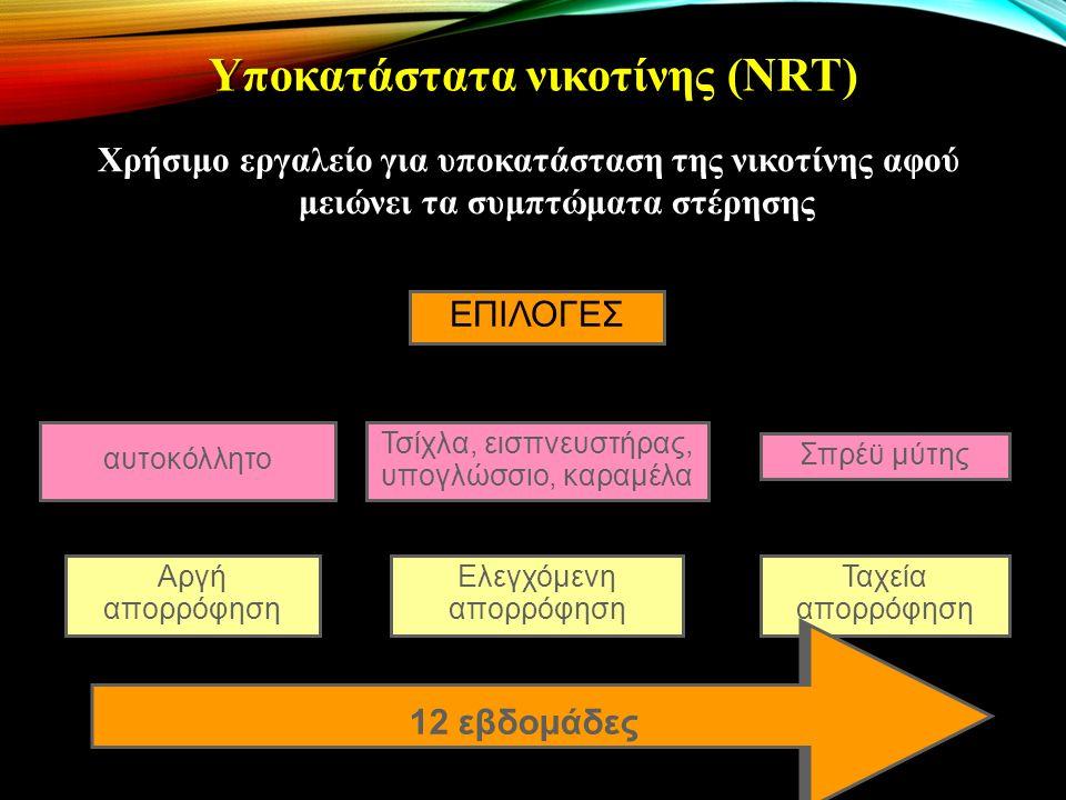 Υποκατάστατα νικοτίνης (NRT) Χρήσιμο εργαλείο για υποκατάσταση της νικοτίνης αφού μειώνει τα συμπτώματα στέρησης αυτοκόλλητο Τσίχλα, εισπνευστήρας, υπογλώσσιο, καραμέλα Σπρέϋ μύτης ΕΠΙΛΟΓΕΣ Αργή απορρόφηση Ελεγχόμενη απορρόφηση Ταχεία απορρόφηση 12 εβδομάδες