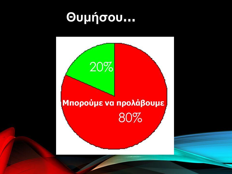 80% 20% Θυμήσου … Μπορούμε να προλάβουμε