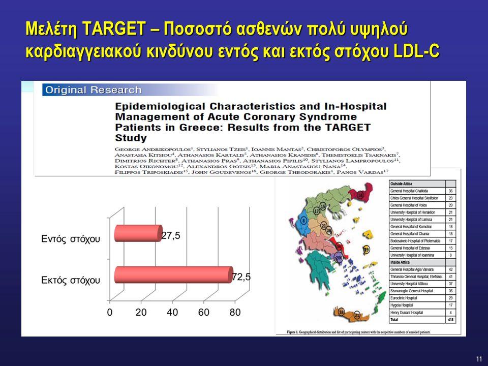 11 Μελέτη TARGET – Ποσοστό ασθενών πολύ υψηλού καρδιαγγειακού κινδύνου εντός και εκτός στόχου LDL-C
