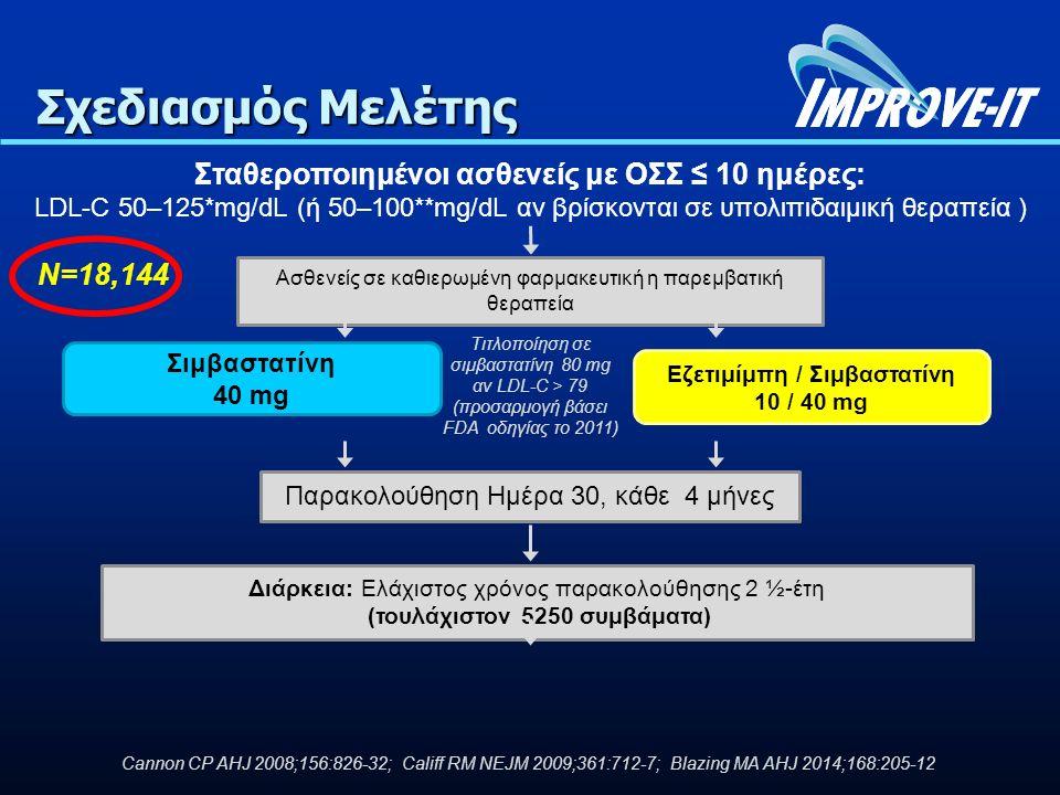 Σταθεροποιημένοι ασθενείς με ΟΣΣ ≤ 10 ημέρες: LDL-C 50–125*mg/dL (ή 50–100**mg/dL αν βρίσκονται σε υπολιπιδαιμική θεραπεία ) Ασθενείς σε καθιερωμένη φ