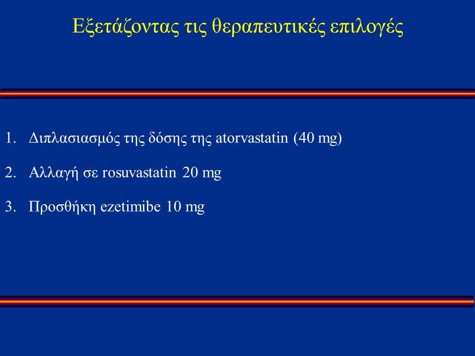 Εξετάζοντας τις θεραπευτικές επιλογές 1.Διπλασιασμός της δόσης της atorvastatin (40 mg) 2.Αλλαγή σε rosuvastatin 20 mg 3.Προσθήκη ezetimibe 10 mg