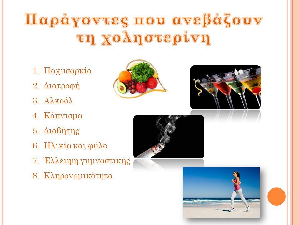 http://www.mikroviologos.gr/articles/cholesterol http://www.nutritionaltherapy.gr/Blog/xolisteroli-pragmatikotita.html http://www.becelproactiv.com.gr/proactiv/cholesterol-lowering/what-is- cholesterol/ti-einai-i-xolisterini.aspx https://el.wikipedia.org/wiki/%CE%A7%CE%BF%CE%BB%CE%B7%CF %83%CF%84%CE%B5%CF%81%CF%8C%CE%BB%CE%B7 http://www.nsph.gr/?page=xolisterolikentra